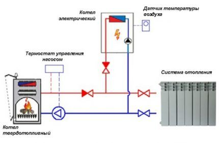 Схема отопления с обратным клапаном