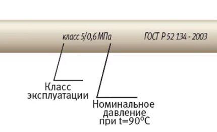 Классификация на трубах полипропилена