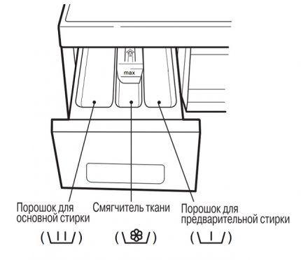 Схематичное устройство кюветы