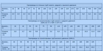 Номограмма для расчета