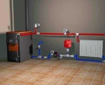 Отопление частного дома своими руками