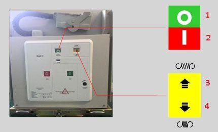 Панель управления выключателя