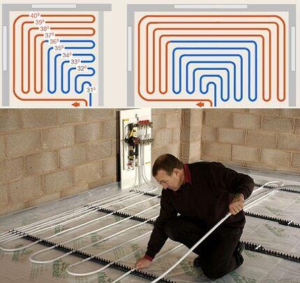 Расчёт труб для тёплого пола: подбор труб по параметрам, выбор шага укладки + пример расчета