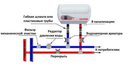 Схема подключения проточного водогревателя в разрыв водопровода