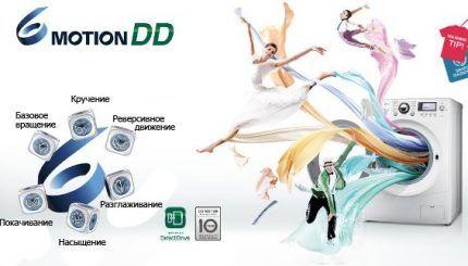 Технология 6 Motion