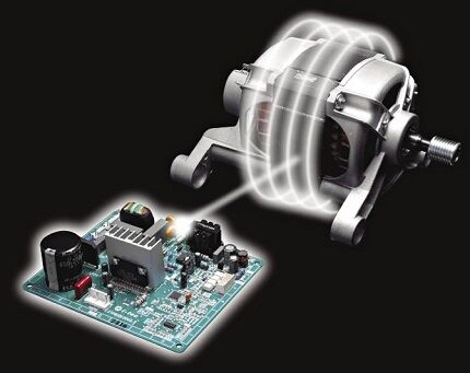 Двигатель EcoSilence Drive
