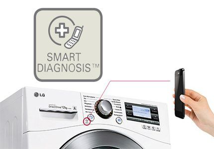 Система Smart Diagnosis
