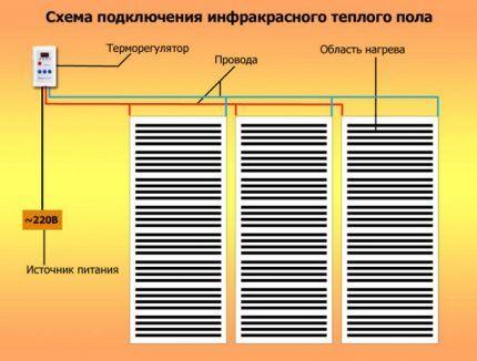 Схема подключения СПТП