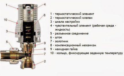 Простейший механический термостат