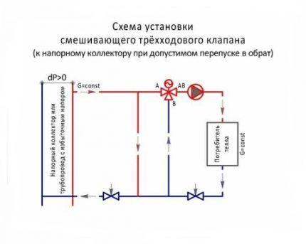 Схема монтажа клапана №1