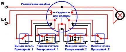 Управление из четырёх мест