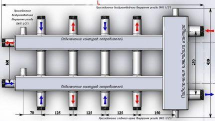 Вариант многотрубной гидрострелки