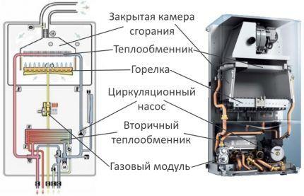 Внутренняя схема двухконтурного котла