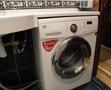 Узкая стиральная машина в интерьере