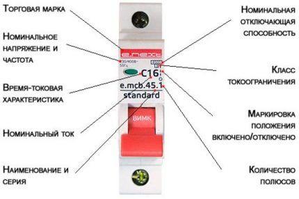 Схема расположения маркеров