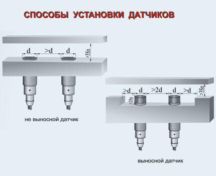 Варианты установки бесконтактного выключателя