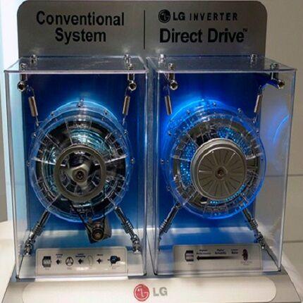 Какой электродвигатель лучше асинхронный или коллекторный
