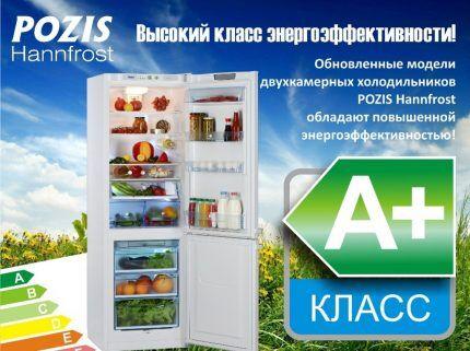 Энергоэффективность холодильников от Позис