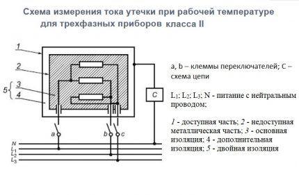 Схема измерения токов утечки в трехфазной сети