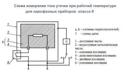 Измерение тока утечки в однофазной сети