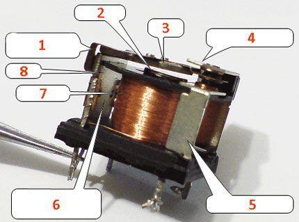 Конструкция электромагнитного реле