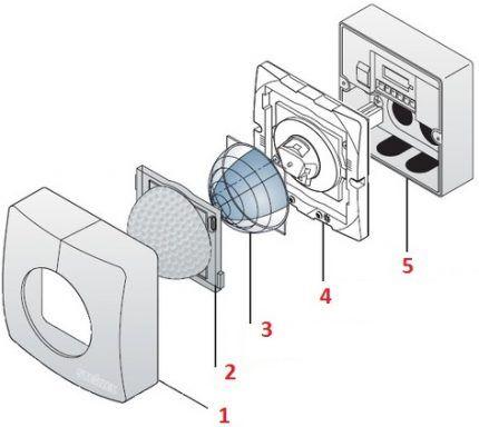 Конструкция инфракрасного прибора