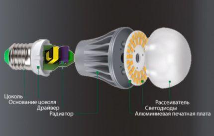 Конструкция светодиодной диммируемой лампы