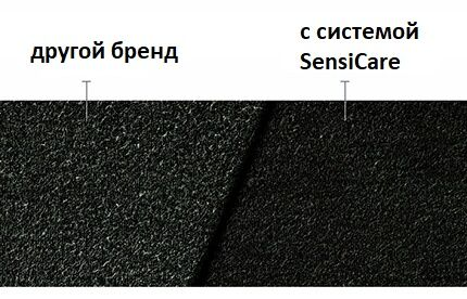 Технология SensiCare