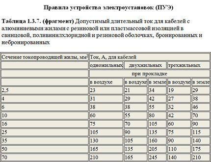 Таблица для выбора сечения алюминиевых жил