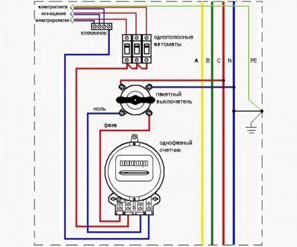 Схема подключения стандартного пакетника