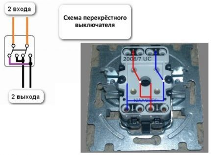 Маркировка перекрестного выключателя