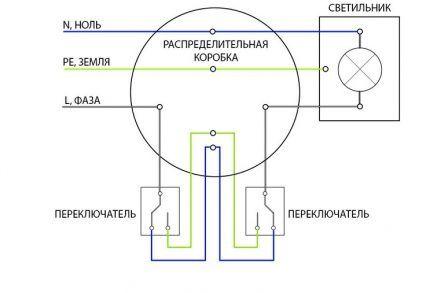 Подключение выключателей в системе TN-S