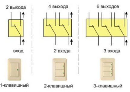 Перекидные выключатели проходного и перекрестного типа