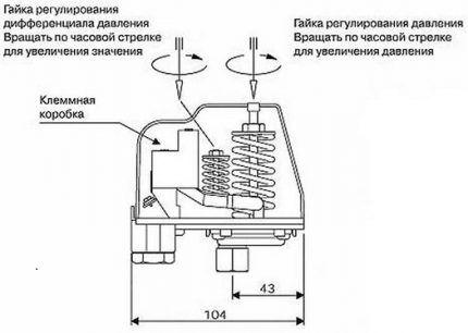 Схема реле давления