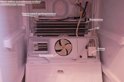 Устройство холодильника Индезит