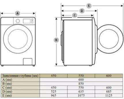 Габариты фронтальных стиральных аппаратов от Samsung