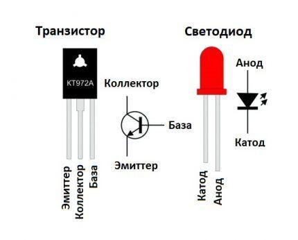 Схема работы светодиода