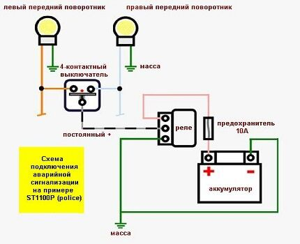 Схема аварийной кнопки