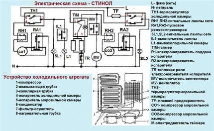 Электрическая схема Стинол
