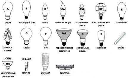 Маркировка LED-светильников