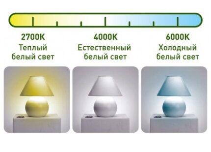 Разница цветовых температур