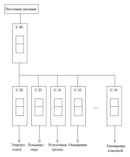 Схема распредщита