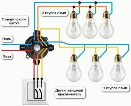 Подключение групп ламп