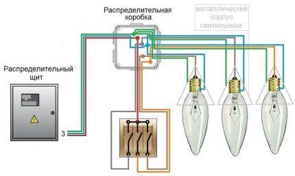 Распределение проводов