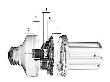 Элементы газоразрядной лампы