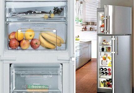 Эргономичные холодильники марки Candy