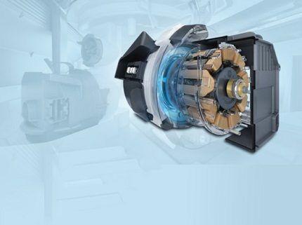Инверторный двигатель EcoSilence Drive