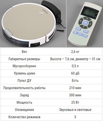 Характеристики Polaris PVC 0726W