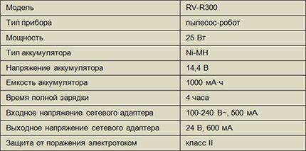 Электрические параметры Redmond RV R300