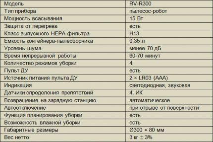 Основные технические характеристики Redmond RV R300